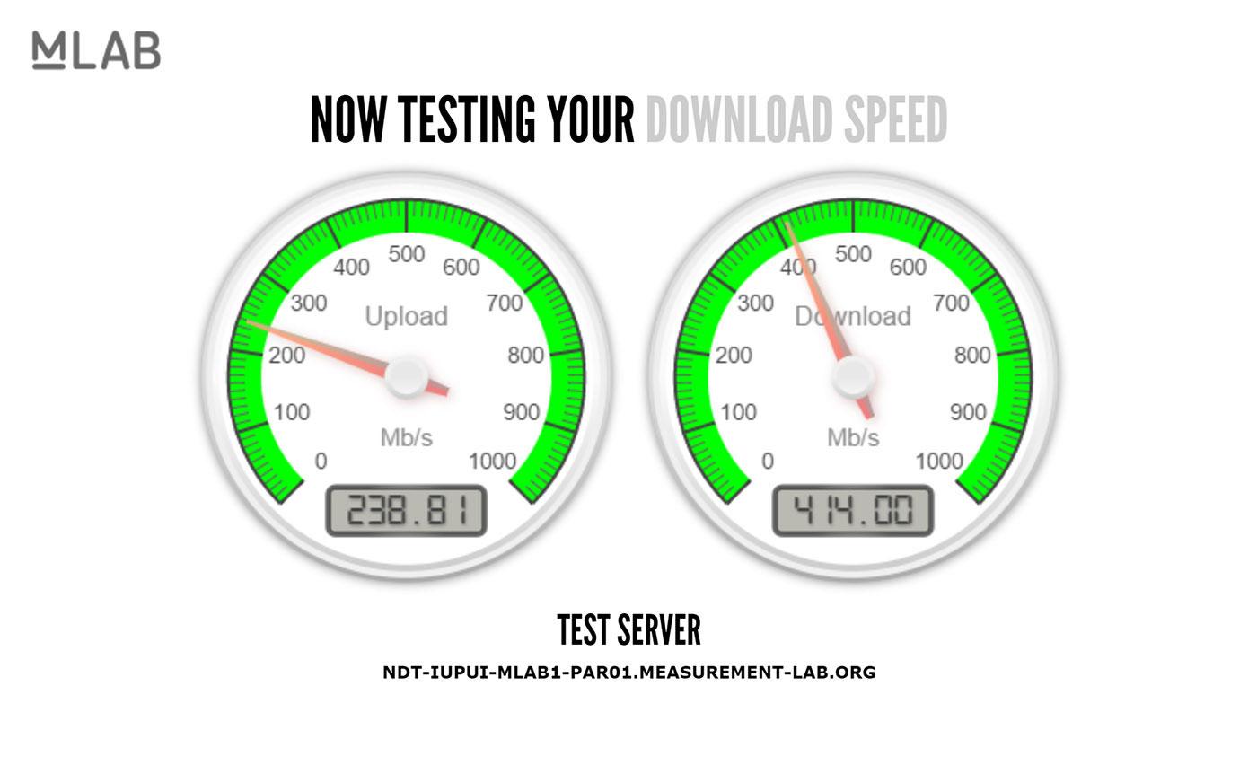 Google internet speeds