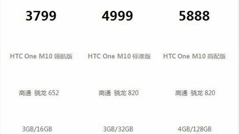 HTC-10-variants-pricing