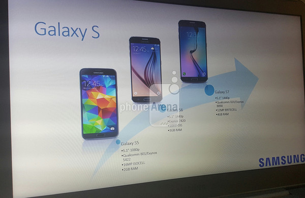 Samsung-galaxy-s7-leak