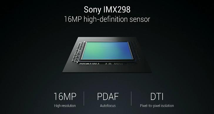 Sony IMX 298 sensor