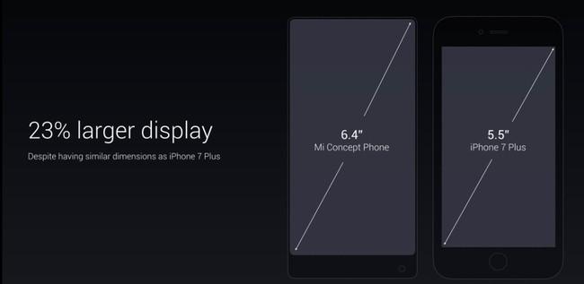 Xiaomi تكشف عن هاتف نموذجي يعرف بهاتف Mi MIX