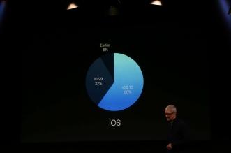 apple-macbook-event