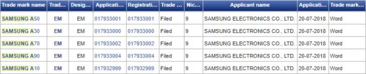 مجموعة الجديدة سامسونج ستتضمن نماذج gsmarena_001-294.jpg