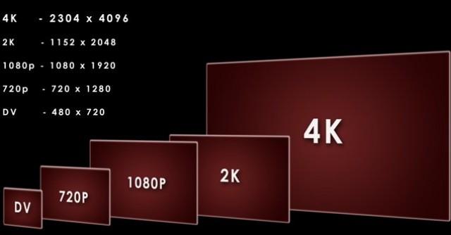 4K-Resolution-Comparison-e1358543249874