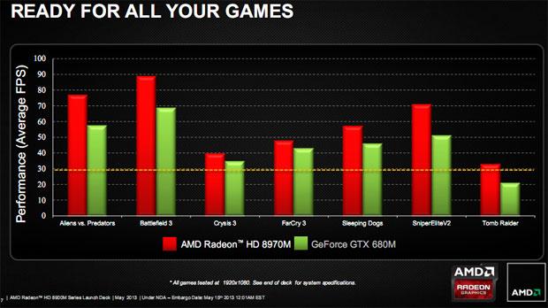 8970m_benchmarks