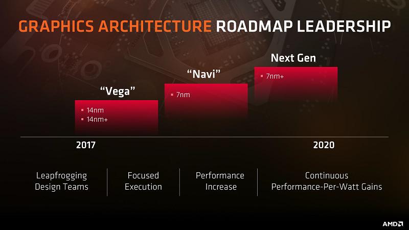 AMD-Navi-GPU