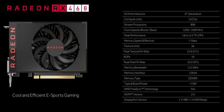 AMD-RX 460