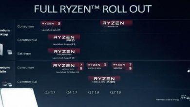 AMD confirms next-gen Ryzen CPUs for Q1 2018