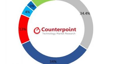 Apple tops UK smartphone market in Q3