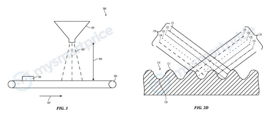 Apples- -patent