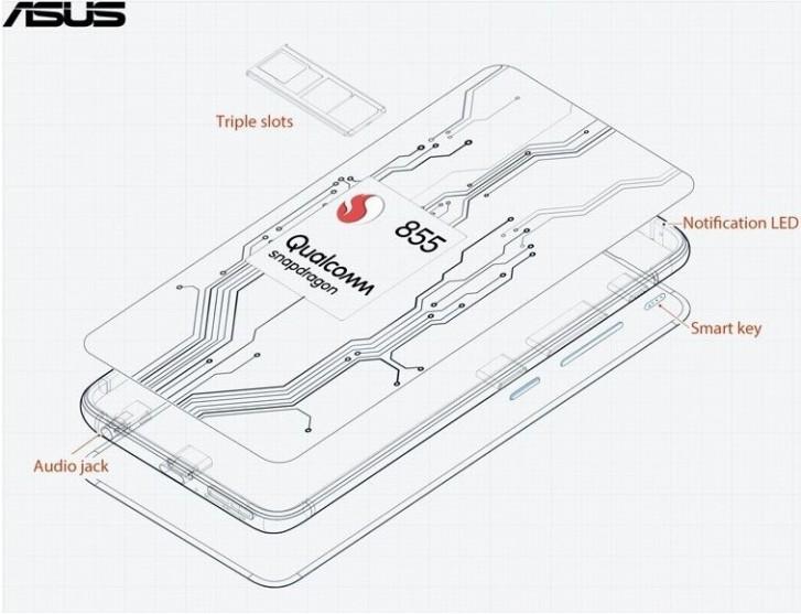 Asus ZenFone 6 Snapdragon 855