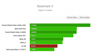 Basemark X