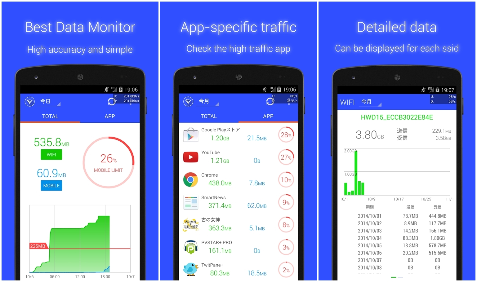 Data-Usage-Monitor-app