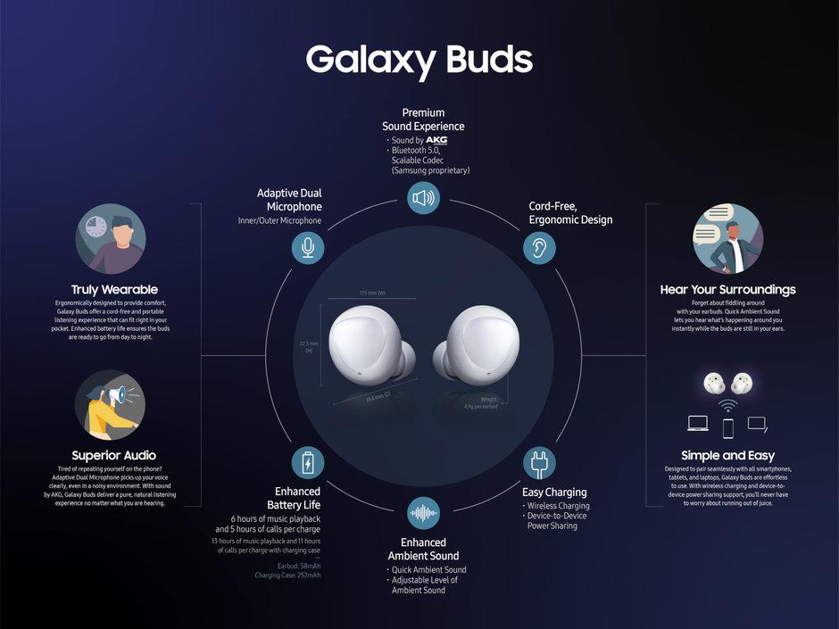 Galaxy-Buds