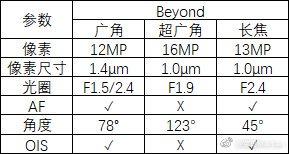 تسريبات تكشف مواصفات الكاميرة هاتف Galaxy-S10-leak.jpeg
