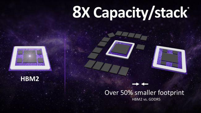 HBM2 versus GDDR5
