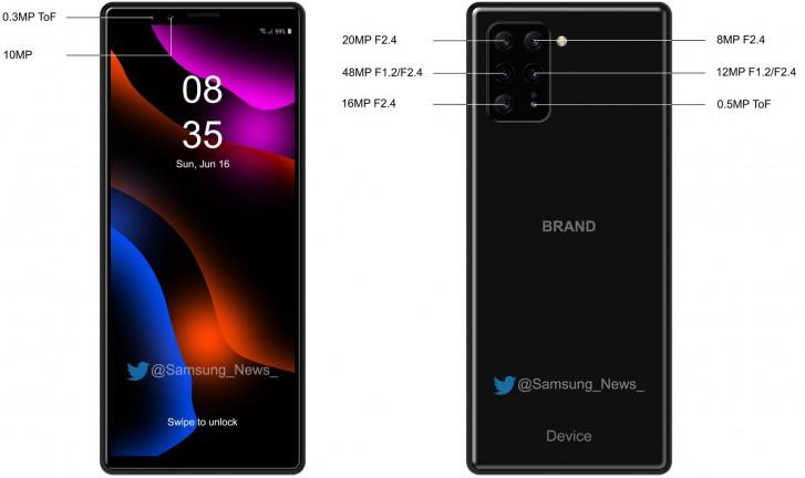 تفاصيل حول هاتف Xperia المميز ب6 من الكاميرات الخلفية