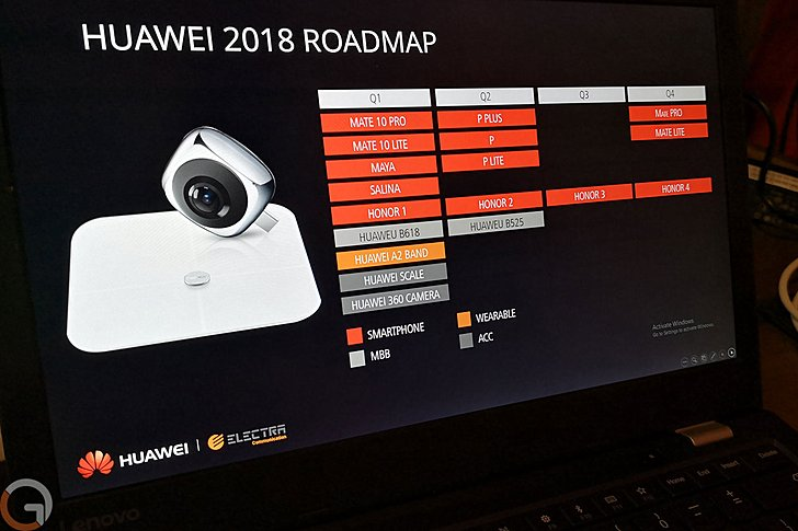 Huawei product roadmap for the year 2018