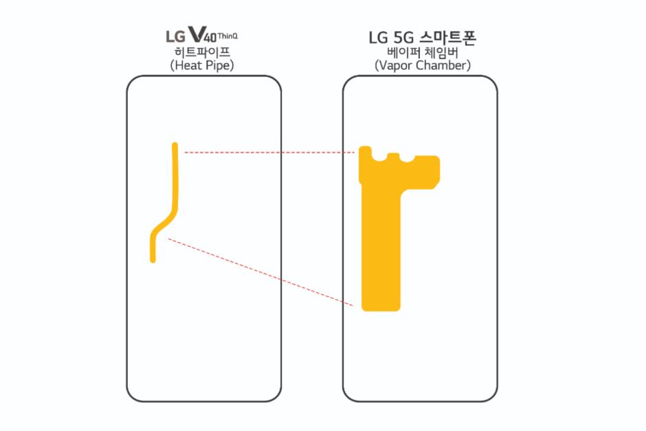 LG-5G-phone