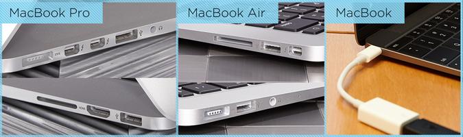 macbook port