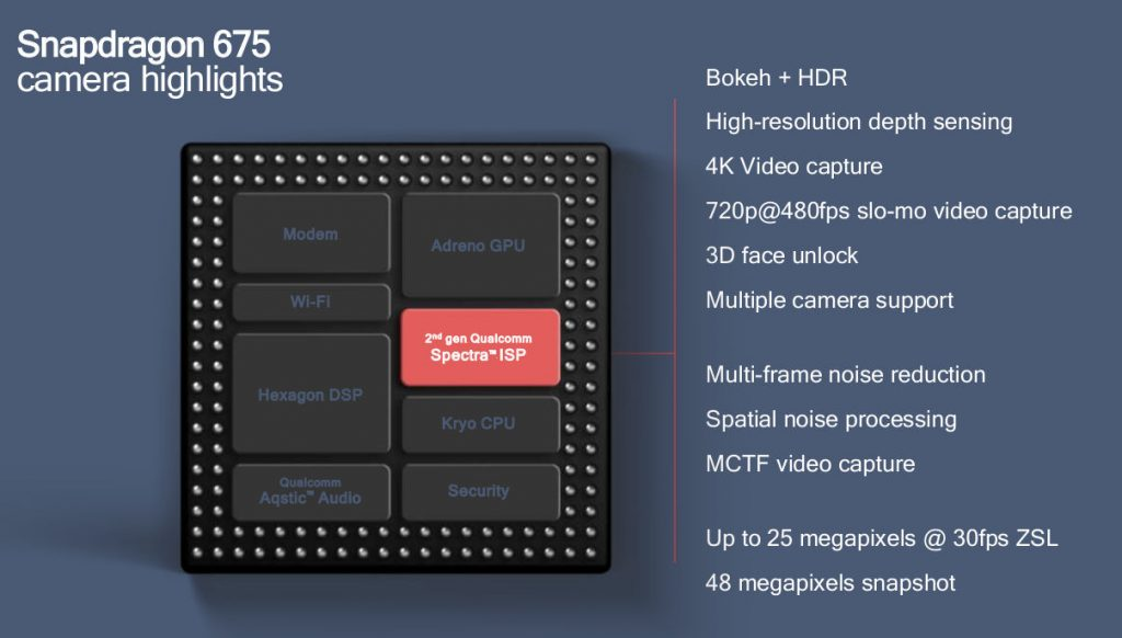 Qualcomm-Snapdragon-675-Camera