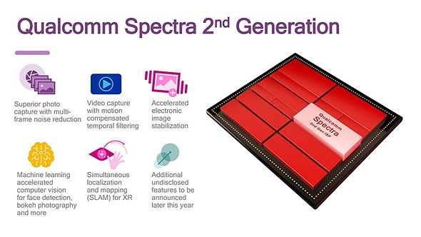 Qualcomm's Spectra ISP