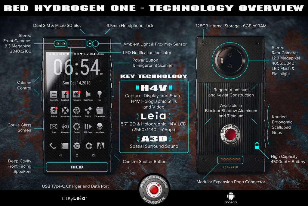 الكشف عن بعض تفاصيل هاتف RED Hydrogen One