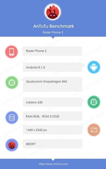 Razer Phone 2-leak