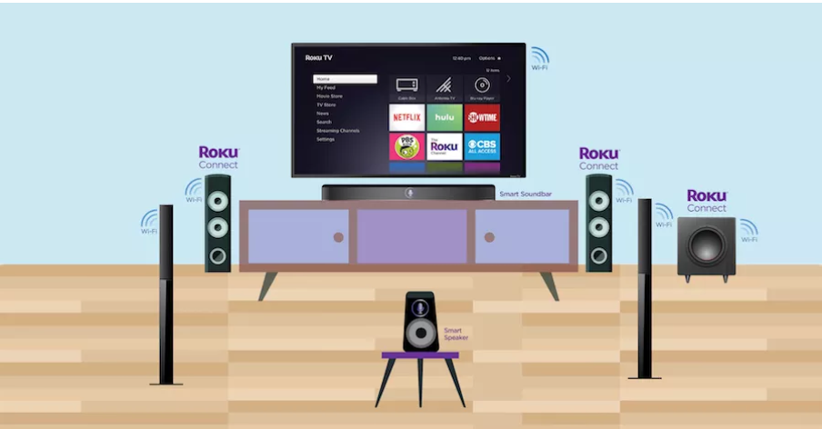 Roku-powered speakers, sound bars