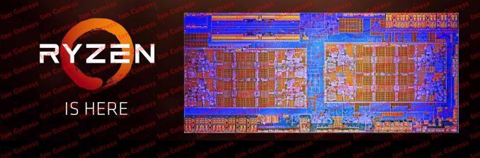 Ryzen -CPU