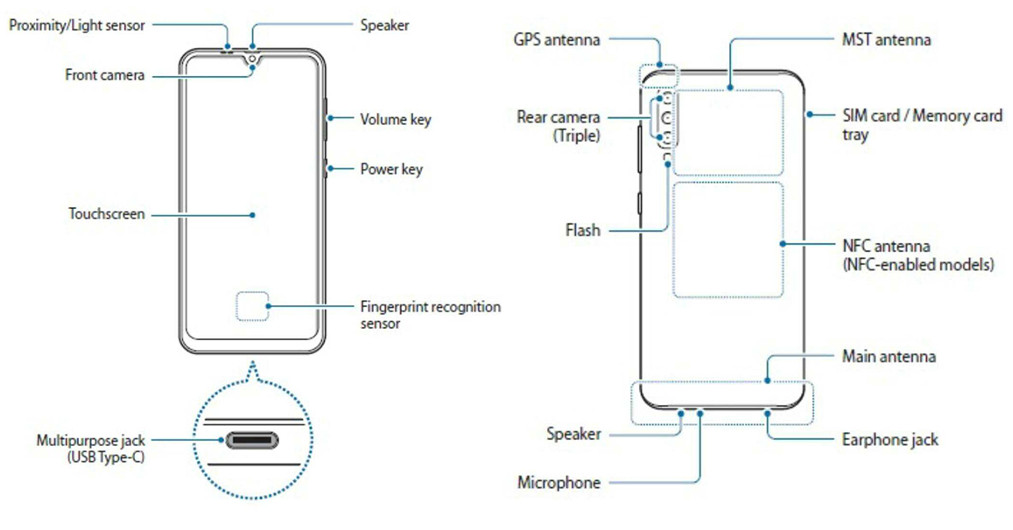 تسريب مواصفات هاتف Galaxy A50 من سامسونج