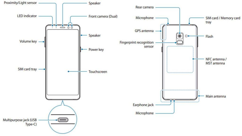 ثنائي سامسونج جلاكسي A8 وA8 بلس سيأتيان بكاميرات أمامية مزدوجة
