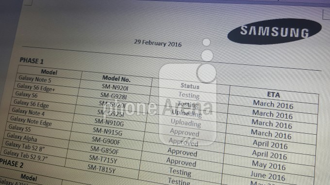 Samsung Galaxy- Android 6 Marhsmallow -update