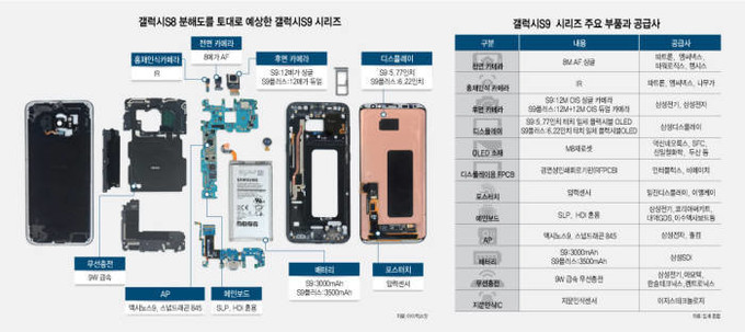 Samsung-Galaxy-S9-camera-details