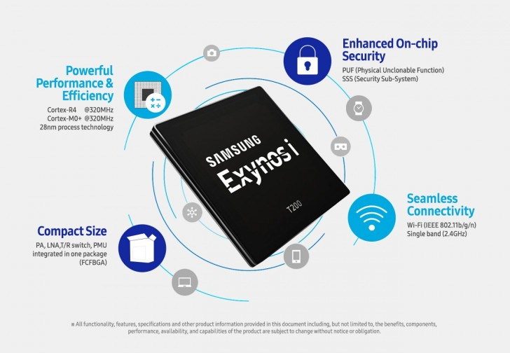 Samsung starts mass production of Exynos i T200 IoT