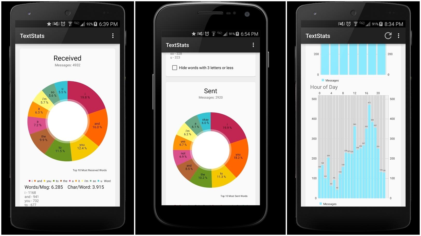 TextStats-app