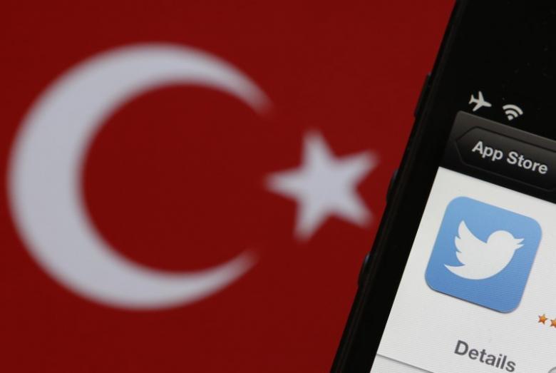 Turkey - Twitter