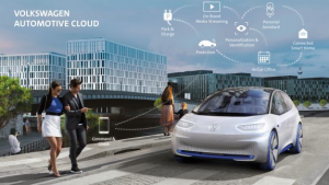 Volkswagen- Automotive cloud