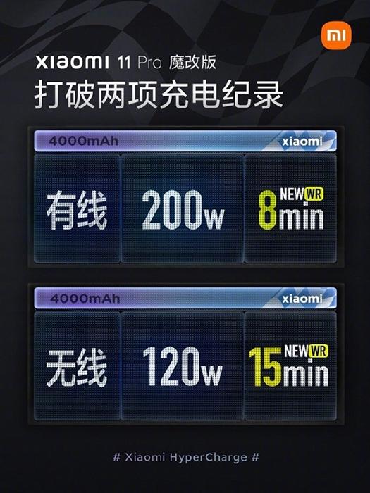 شاومي تستعد لبدء الإنتاج الضخم لتقنية الشحن بقدرة 200W العام المقبل -  التقنية بلا حدود