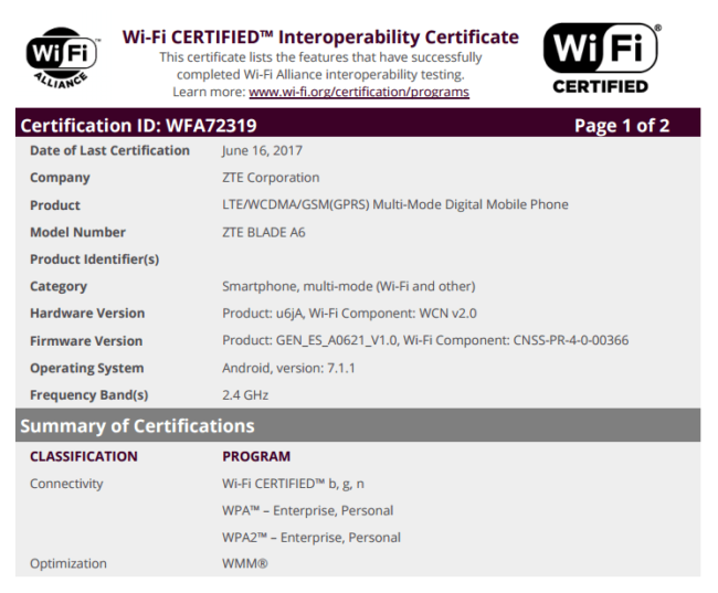 ZTE Blade A6 WiFi certification