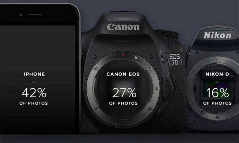 Canon تؤكد على تراجع سوق الكاميرا مع تطور تقنية الهواتف الذكية