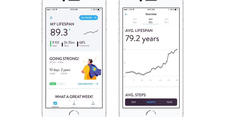 dims 26 1170x610 - تطبيق يعتمد على الذكاء الاصطناعي لتوقع طول عمرك باستخدام تطبيقات تتبع النشاط