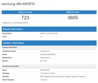 رصد هاتف سامسونج جالكسي A6 و+A6 على منصة Geekbench