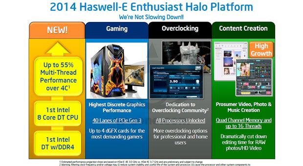 haswell2014