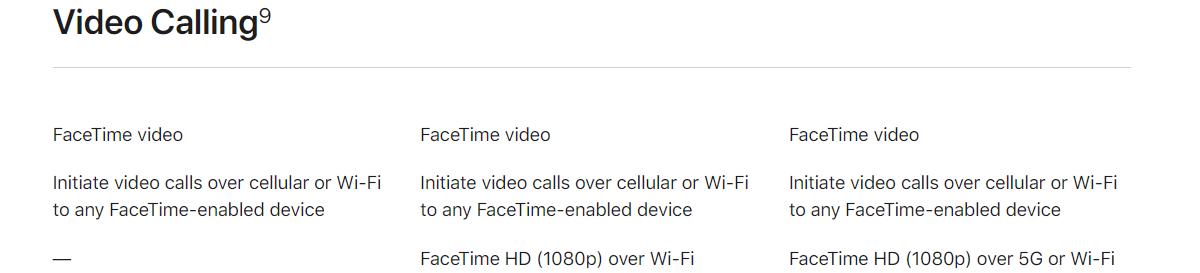 تحديث iOS 14.2 يجلب دعم دقة 1080 بيكسل في كاميرة FaceTime لهاتف iPhone 8