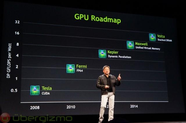 nvidia-volta-gpu-gtc-2013-640x424