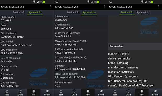samsung-galaxy-s4-mini-benchmarks