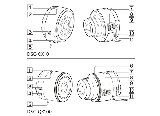 sony-qx10-manual-leak