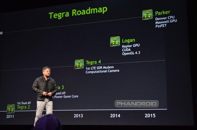 tegra-roadmap-640x425