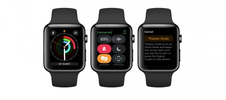 watchOS 3.2- Theater Mode